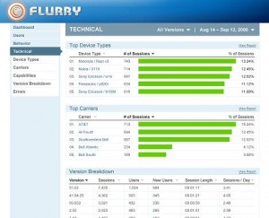 Flurry 300x243 Mobile user analytics: ¿qué alternativas existen?
